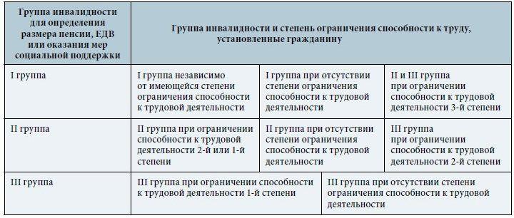 Аренда земельного участка в санкт петербурге